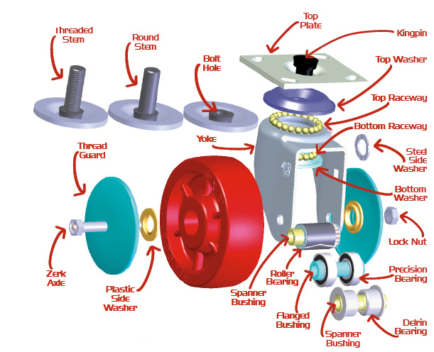 Wheel Assembly Diagram